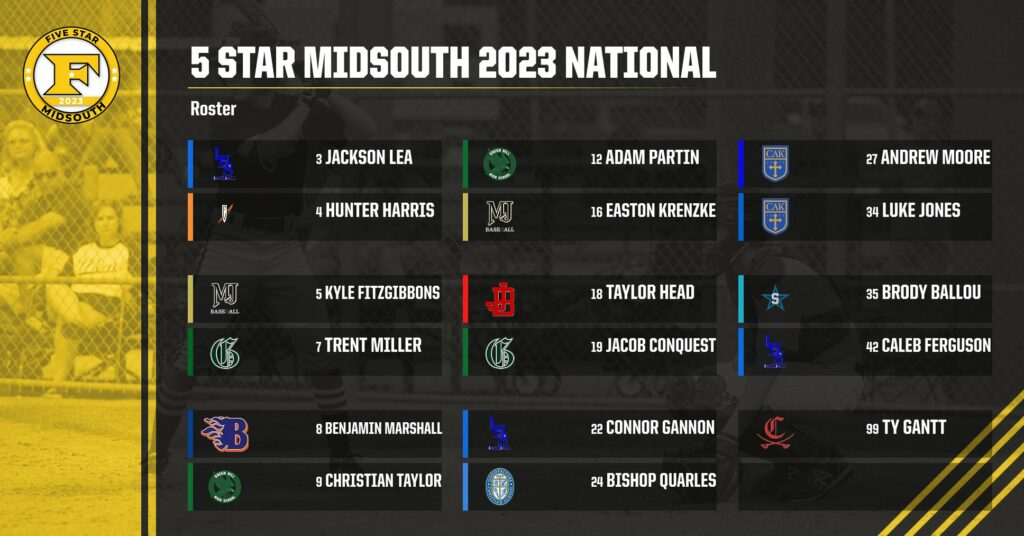 2023 national roster